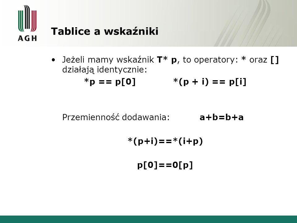 Tablice a wskaźniki Jeżeli mamy wskaźnik T* p, to operatory: * oraz [] działają identycznie: *p == p[0] *(p + i) == p[i]
